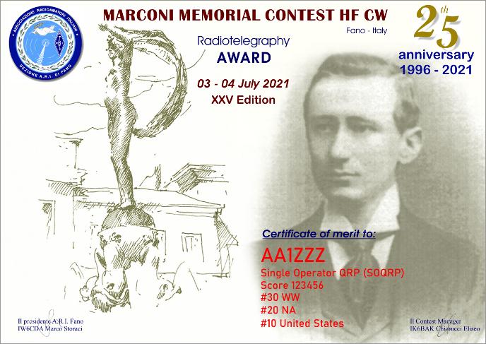 Marconi Memorial Contest HF CW 2021